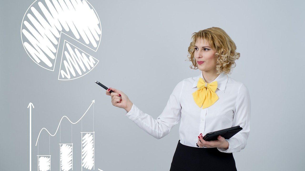 英語学習の3年計画【知っておくべき4つのポイントと有効な立て方】